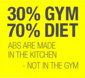 30percent gym 70percent diet abs are made in the kitchen not in the ...