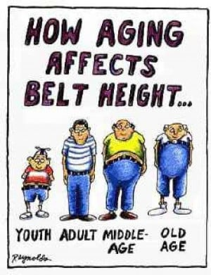 Aging and Belt Height - Applies to You!