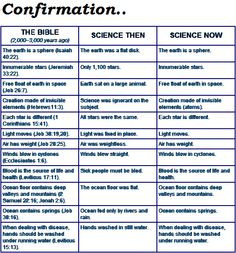 Orthodoxy and Science