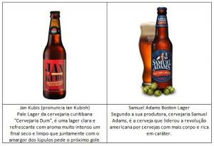Malte Papo Ale vs Lager