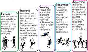 The Joys and Challenges of Group Dynamics