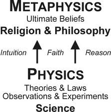 metaphysics Top 10 Most Difficult Subjects to Understand and Study