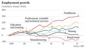 Job creation no government miracle