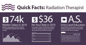 How to become a Radiation Therapists