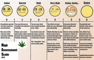 funny-weed-quotes
