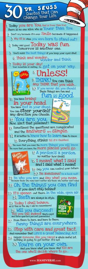 Dr Seuss top 10 quotes