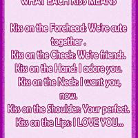 Meaning of Kiss