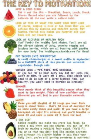 Diet Motivation!