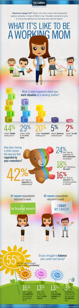 Working Mom Quotes Working mom infographic
