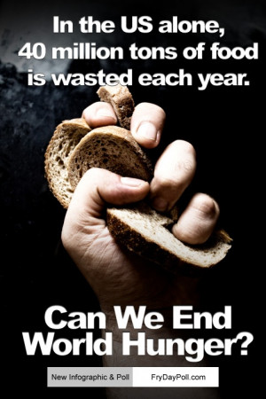 ... End World Hunger? We must take part in this poll. Great poll