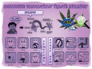 ... -Community-Backs-Epilepsy-Studies-Using-Cannabis-What-is-epilepsy.jpg