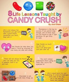 Candy Crush Humor , this is so funny bc I love this game, although I ...