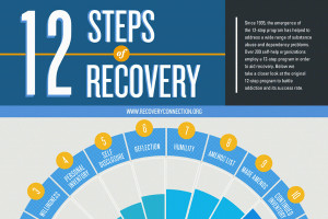 65-Good-12-Step-Recovery-Slogans-and-Sayings.jpg