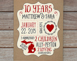 year anniversary dating quotes