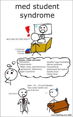 Medical student syndrome, cartoon