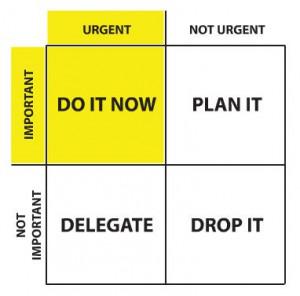 Important Not Urgent