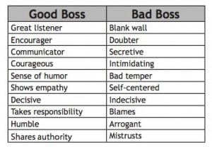 Good Boss VS Bad Boss
