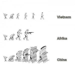 funny-evolution-of-man-fynny