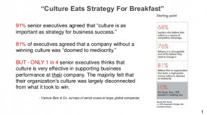 Peter Drucker on culture + reading list
