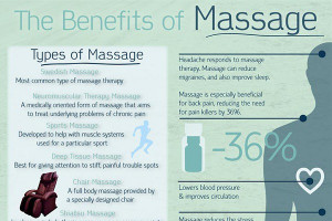 Why not help yourself and get a massage?