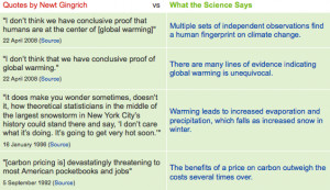 Short Quotes About Global Warming ~ Republican Presidential Candidates ...