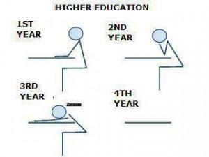 Higher-Education.jpg