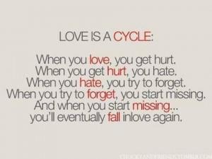 Verwandte Suchanfragen zu Love hurts quotes for him tumblr