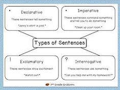 Exclamatory Sentence Worksheets
