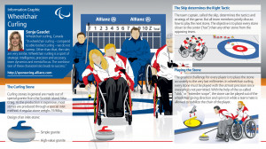 Curling Sport Quotes