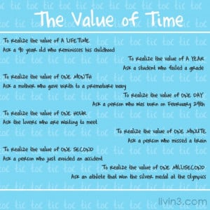 value of time