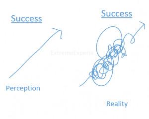 reality vs perception quotes