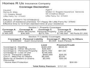 Washington State Homeowners Insurance Quotes. QuotesGram