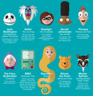 50-Inspiring-Life-Quotes-From-Famous-Cartoon-Characters-6