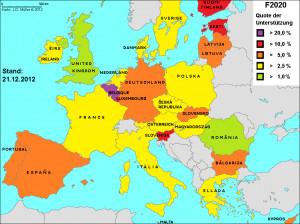 In Belgien gibt es 7.129 Unterstützer, das entspricht einer Quote von ...
