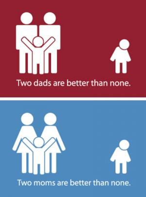 Tags: society equality equal rights politics discrimination homophobia