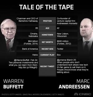 Venture capitalist Marc Andreessen doesn't seem to think Warren ...