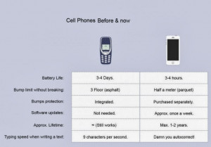 Cell phones Before And Now