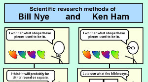 Quotes on research methodology