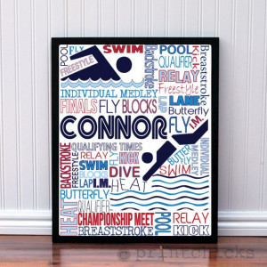Competitive Swim Poster - Personalized Boys Swim Decor - Swim Team ...