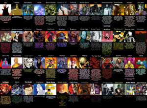 Supervillain For Every Week of the Year