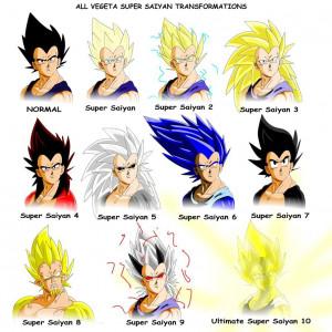 Dragon Ball Z Quotes Vegeta Vegeta aus der