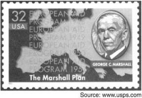More of quotes gallery for George C. Marshall's quotes