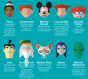 50-Inspiring-Life-Quotes-From-Famous-Cartoon-Characters-7