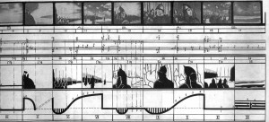 Montage structure for sequence in Alexander Nevsky [Sergei Eisenstein ...
