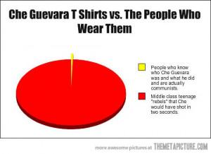 funny che guevara tshirts chart