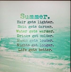 Quali sono i must della tua estate? A cosa non rinunceresti per nulla ...