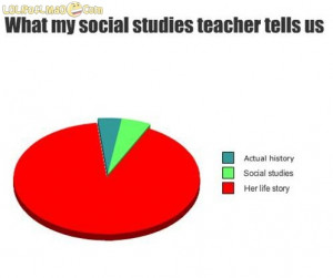 Social studies teacher