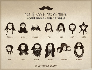 No Shave November Hobbit Dwarf Cheat Sheet