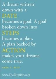 Good breakdown for attaining goals