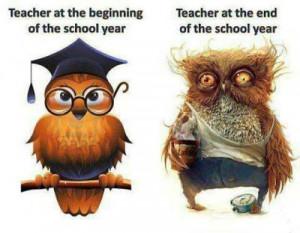 Beginning vs. Ending of the Year